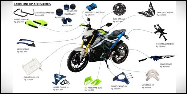 Aksesoris Yamaha Xabre Terbaik Dan Terkeren